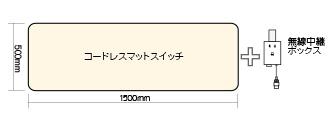 バリエーション4